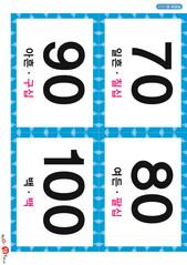 7.숫자 카드(이미지)