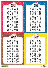 2.구구단 카드(2단~5단)