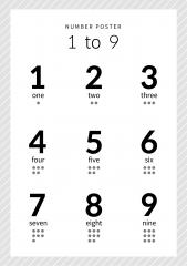 북유럽 스타일 (1~9)숫자포스터 A3