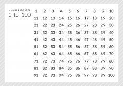 북유럽 스타일 (1~100)숫자포스터 A4