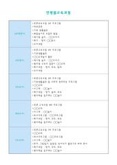 연령별교육과정계획표