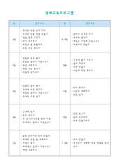 생태교육프로그램연간계획표
