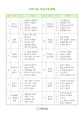 연간교육계획표