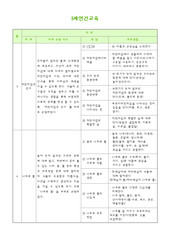 5세 연중월간별교육계획표