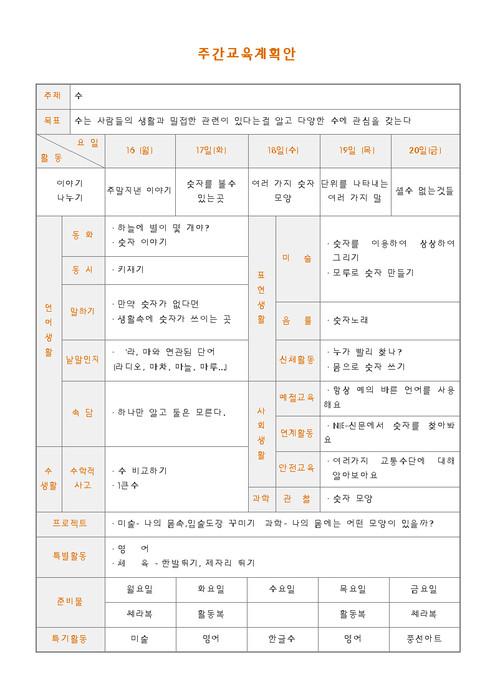 [어린이집자료] 주간교육계획안1