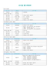 4월행사계획표