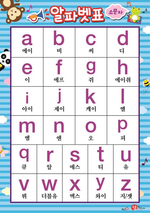 알파벳 표(소문자) a-z