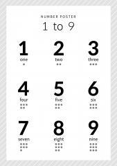 북유럽 스타일 (1~9)숫자포스터 A4