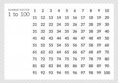 북유럽 스타일 (1~100)숫자포스터 A3