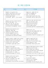 안전교육프로그램연간계획표