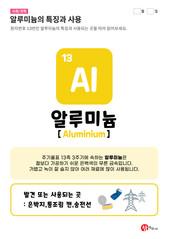 13.알루미늄(Al)의 특징과 사용